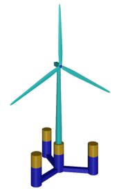 Wind Energy - Research Papers - Scribd